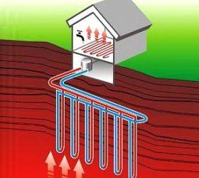 Бурение скважин под тепловые насосы
