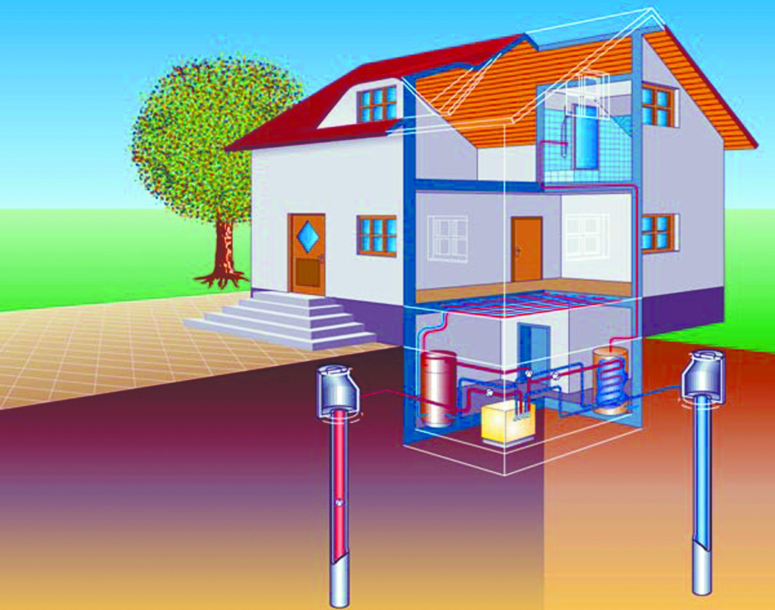 Картинки по запросу геотермальное отопление под ключ