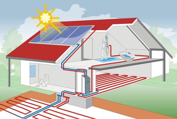 Геотермальное отопление: плюсы и минусы