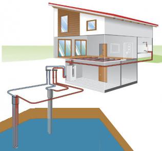 Тепловий насос вода-вода: експлуатація та обслуговування