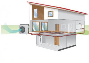 тепловые насосы воздух-воздух и воздух-вода