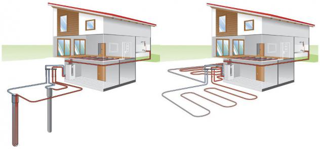 Тепловой насос грунт-вода: эксплуатация и обслуживание